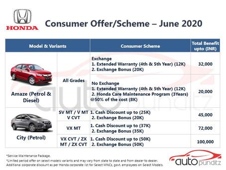 Offers on Honda Cars Models for June 2020