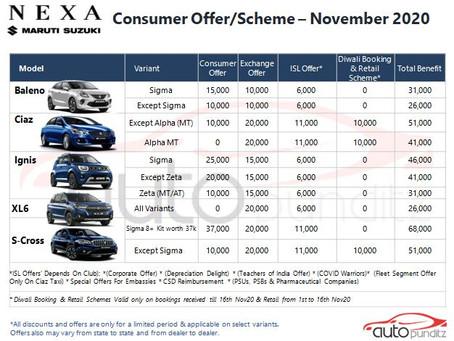 Offers on Nexa Models for November 2020