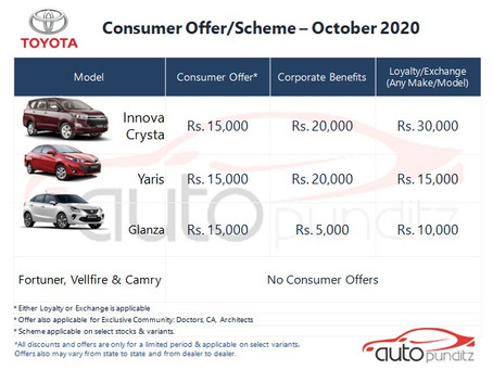 Offers on Toyota models for October 2020