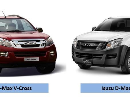 Isuzu Motors Sales Statistics in India