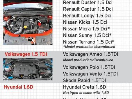 Petrol v/s Diesel Sales 2019 – Maruti Suzuki
