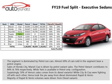 FY19 Petrol v/s Diesel Sales – Executive Sedan Segment