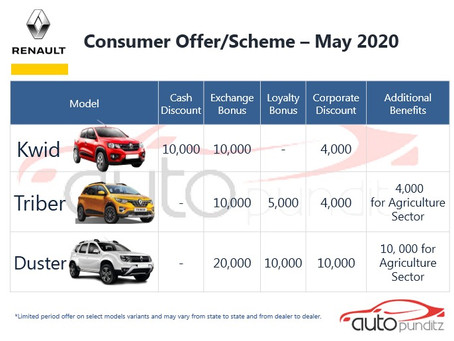 Offers on Renault Models for May 2020