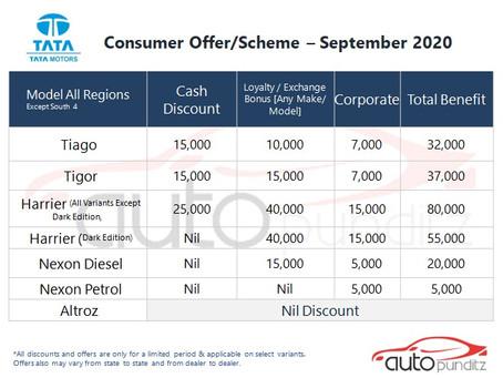 Offers on Tata Motors Models for September 2020