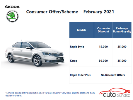 Discounts & Offers on Skoda Cars Models for February 2021