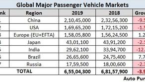 Global Passenger Vehicle Sales 2019