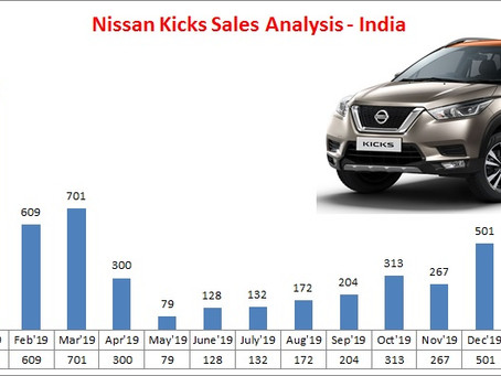 Will the turbo 'kick' in sales for Nissan?
