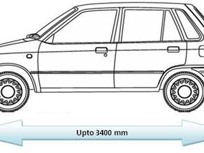 Indian Automotive Brands & Segments