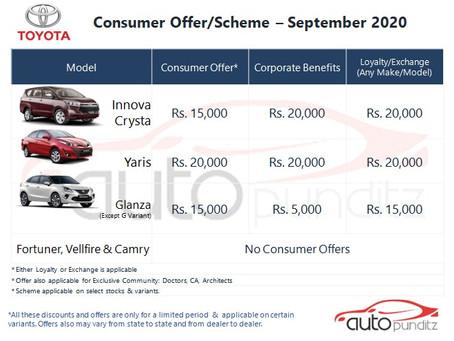 Offers on Toyota models for September 2020