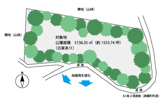 真鶴町岩売土地 敷地図