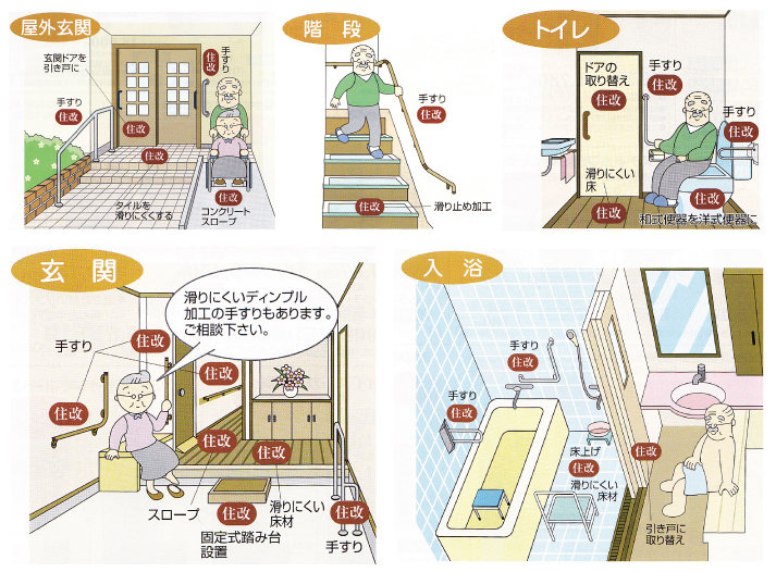 housing_example.jpg