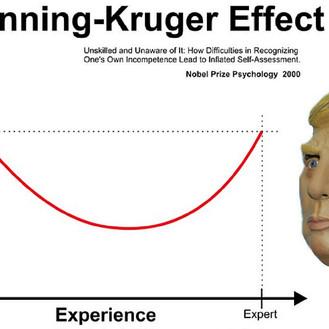 Non ci accorgiamo di essere sotto l'influenza dell'effetto Dunning\Kruger