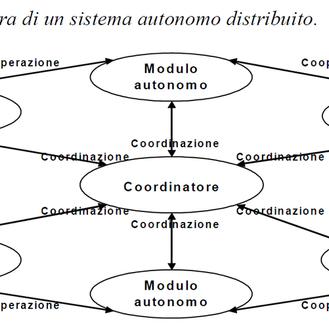 Un Sistema Olonico nella elaborazione di nuovi paradigmi organizzativi (parte 2)