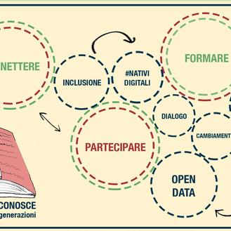 Il Digital Divide (Culturale) e le nuove forme di Partecipazione (Politica)