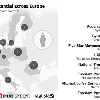 Capire la Realtà costa energia …  e il Populismo si fa strada