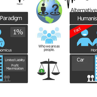 La sfida del Management Umanistico
