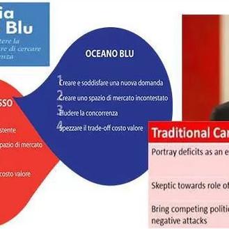 MARKETING POLITICO e STRATEGIA OCEANO BLU