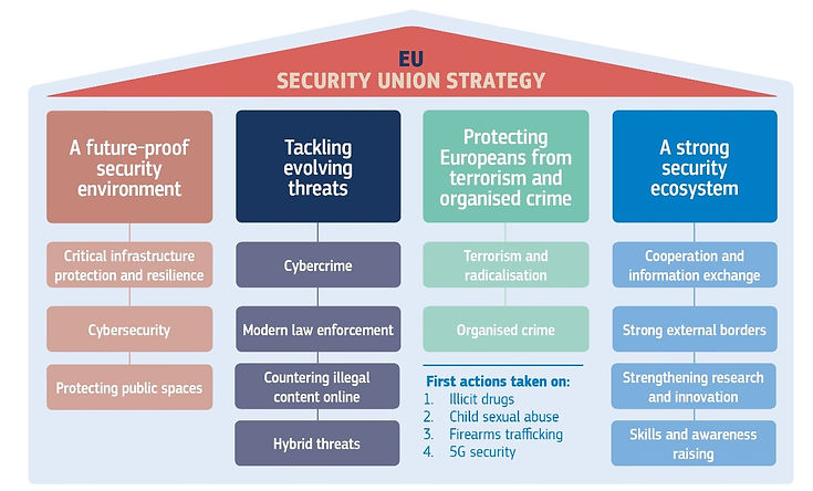 2_4_security_union_pillars_66716.jpg