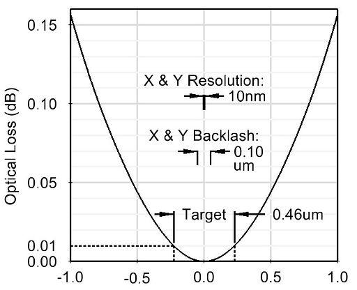 Figure #2-b.jpg
