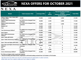Discount & Offers on Nexa Models for October 2021