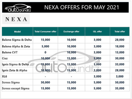 Discount & Offers on Nexa Models for May 2021