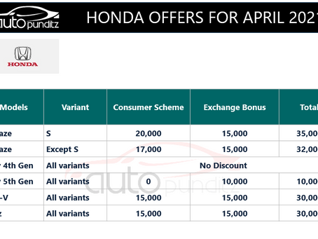 Discount & Offers on Honda Models for April 2021
