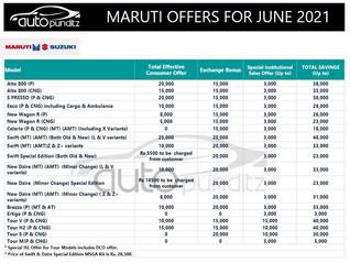 Discount & Offers on Maruti Suzuki Models for June 2021
