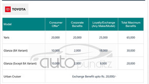 Discount & Offers on Toyota models for July 2021