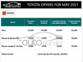 Discount & Offers on Toyota models for May 2021