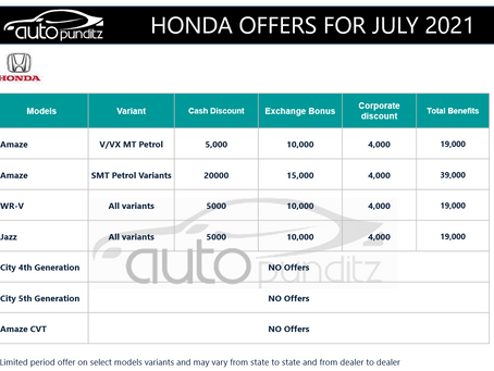 Discount & Offers on Honda Models for July 2021