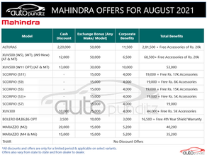 Discount & Offers on Mahindra Cars Models for August 2021