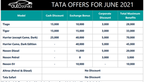 Discount & Offers on TATA Models for June 2021