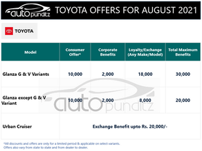 Discount & Offers on Toyota models for August 2021