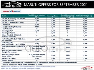 Discount & Offers on Maruti Suzuki Models for September 2021