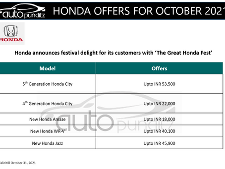 Discount & Offers on Honda Models for October 2021