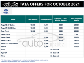 Discount & Offers on TATA Models for October 2021