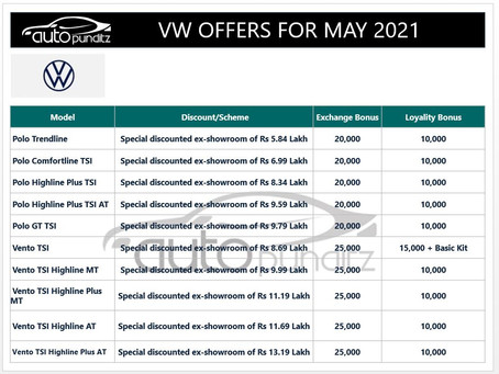 Discounts & Offers on VW Cars Models for May 2021