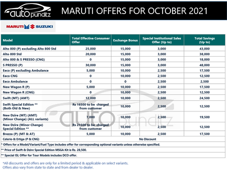 Discount & Offers on Maruti Suzuki Models for October 2021
