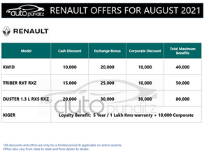 Discounts & Offers on Renault Cars Models for August 2021