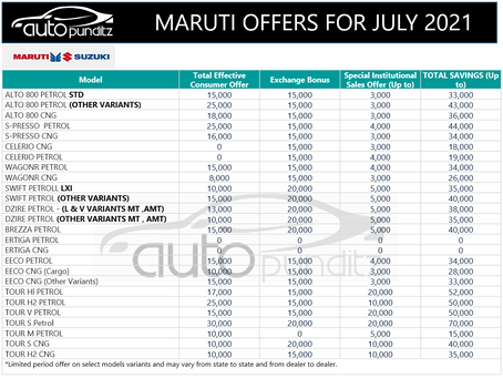 Discount & Offers on Maruti Suzuki Models for July 2021