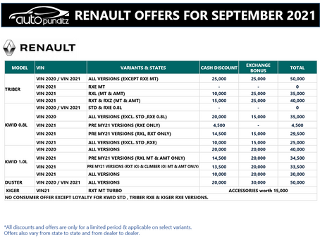 Discounts & Offers on Renault Cars Models for September 2021