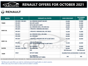 Discounts & Offers on Renault Cars Models for October 2021