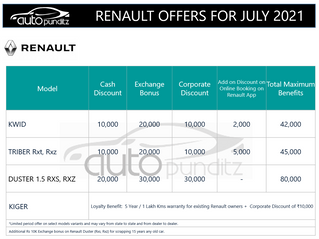 Discounts & Offers on Renault Cars Models for July 2021