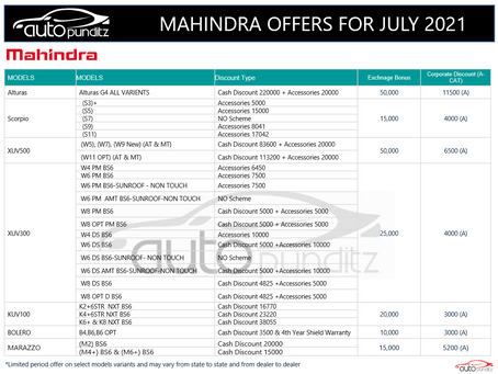 Offers on Mahindra Cars Models for July 2021