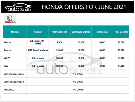 Discount & Offers on Honda Models for June 2021