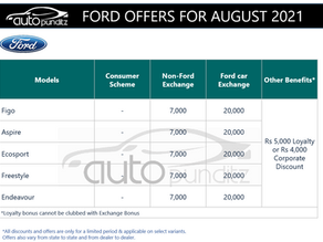 Discount & Offers on Ford Cars Models for August 2021