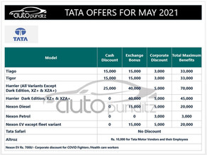 Discount & Offers on TATA Models for May 2021