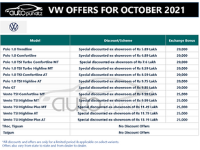 Discounts & Offers on VW Cars for October 2021