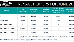 Discounts & Offers on Renault Cars Models for June 2021