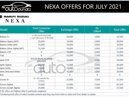 Discount & Offers on Nexa Models for July 2021